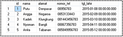 1. Data - data pada tabel subjek