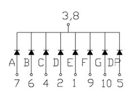 Konfigurasi Pin Seven Segment