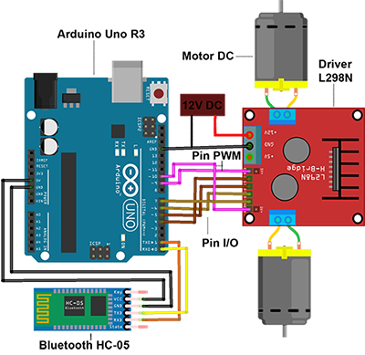 Rangkaian Skematik Mobile Remote dengan Smartphone Android