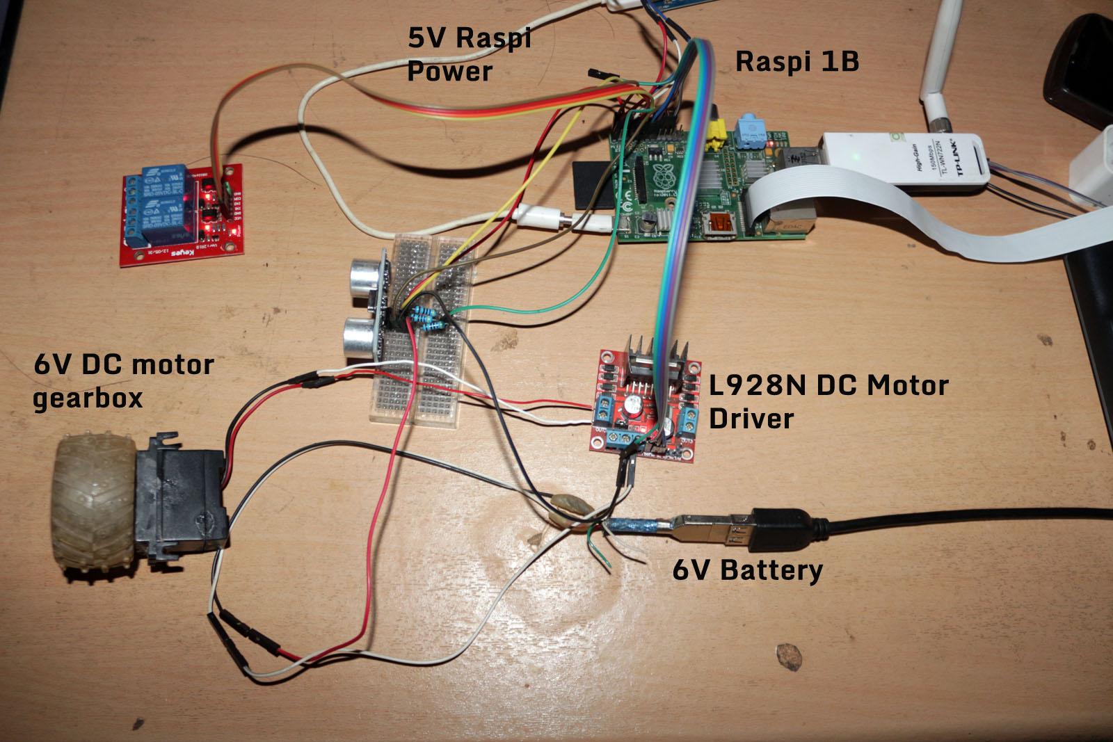 L298N Raspberry Pi
