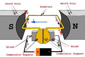 motor-kinerja1.png