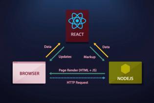 react-js-cover