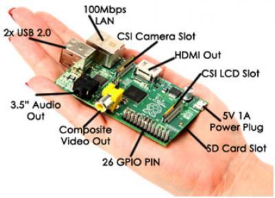Gambar 3.2 Single-board computer Raspberry Pi tipe B