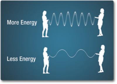 Banyak Energi Dan Sedikit Energi
