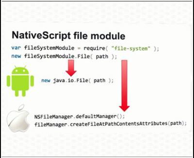 Contoh API abstraction dalam NativeScript modules
