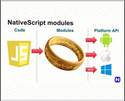 NativeScript modules: tulis satu kode untuk semua