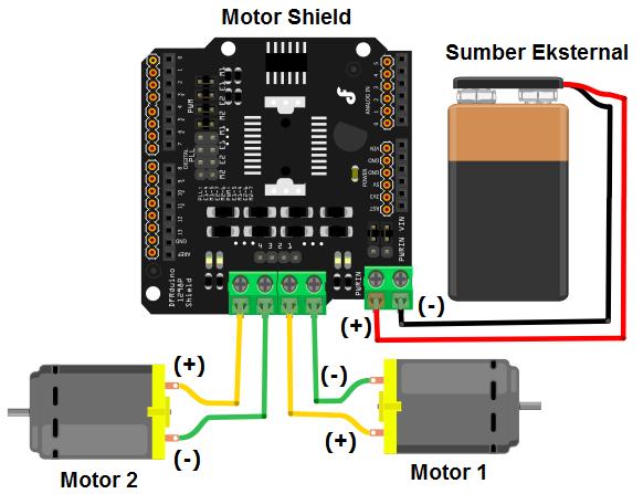 Pemasangan komponen pada motor shield