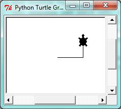 Python Turtle Shape