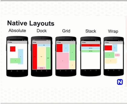 Contoh jenis-kenis layout pada aplikasi Native