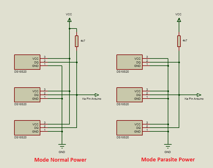 Konfigurasi DS18B20 Arduino