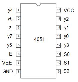 Multiplekser 4051 Arduino