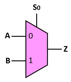 Multiplekser Arduino