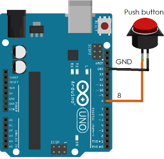 Arduino-MATLAB Pushbutton