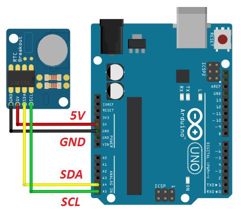 RTC-Arduino