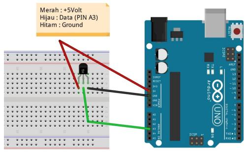 Rangkaian Sensor Suhu LM35 dengan Arduino Menggunakan Breadboard