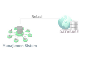Cover Database manajemen sistem