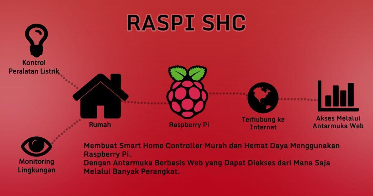 raspberry_shc.jpg