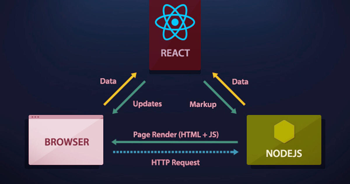 react-js-cover