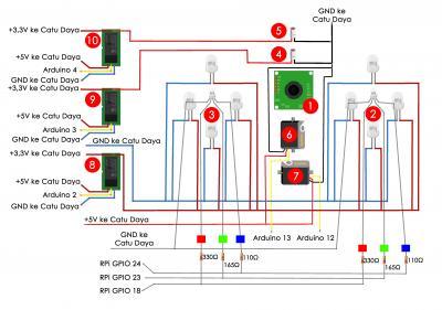 Gambar 4.7 Skematik Pengkabelan Modul Kepala