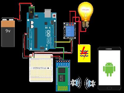 Rancangan arduino kontrol lampu rumah