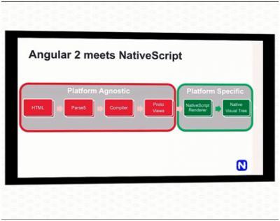 Gambaran besar bagaimana NativeScript bekerja.