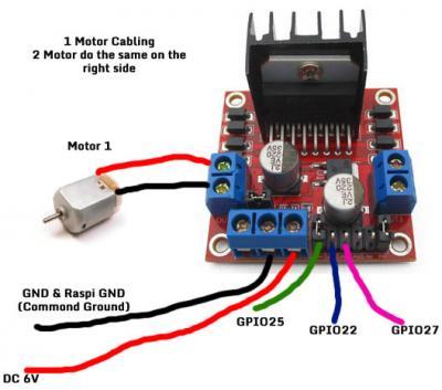 L298N Raspberry Pi GPIO Cabling