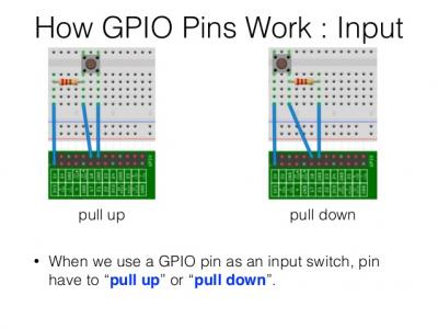 Raspberry Pi GPIO Pull Up Pull Down